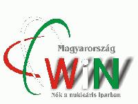 WiN Magyarország